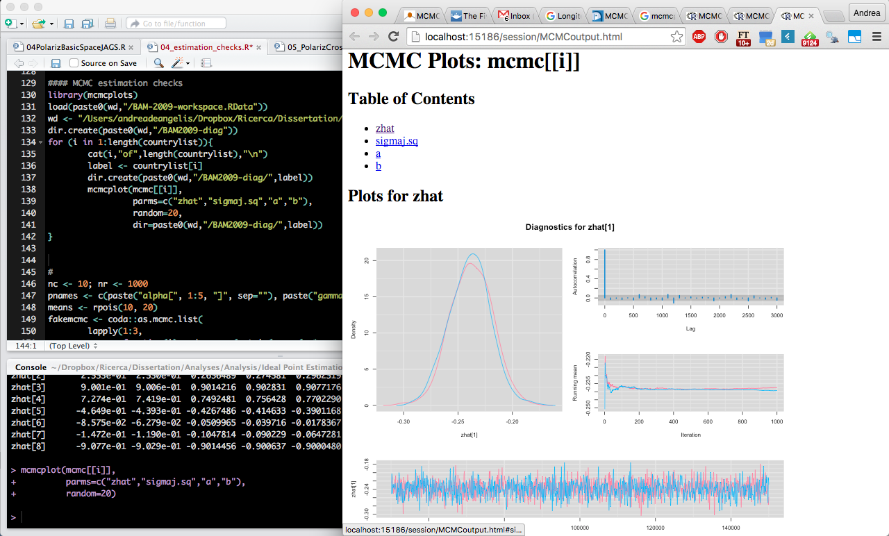 mcmcplot: MCMC convergence diagnostics with thousands of parameters